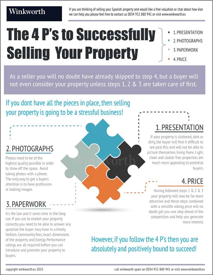 4-p-to-selling-your-property